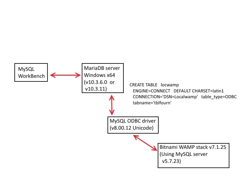 MDEV-18487] Memory usage growing until server crash - Jira