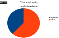 test time on winx64-debug.png