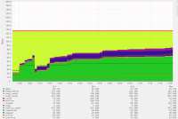 memory usage 1-day.png