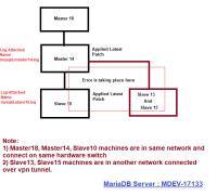 MDEV-17133.png