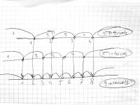 intervals-and.jpg
